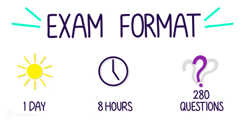 format-of-usmle-step-1-exam