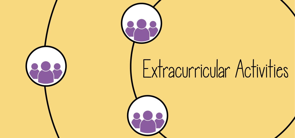 Extracurricular-Activities-AMCAS