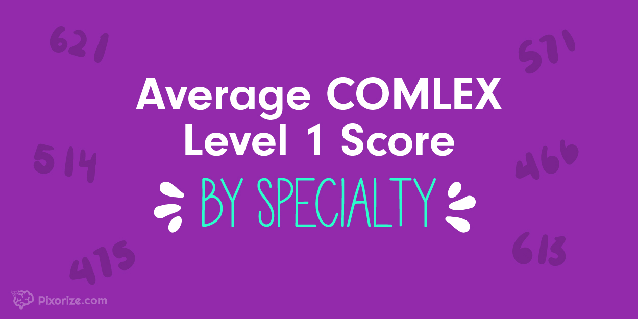average comlex level 1 score by specialty
